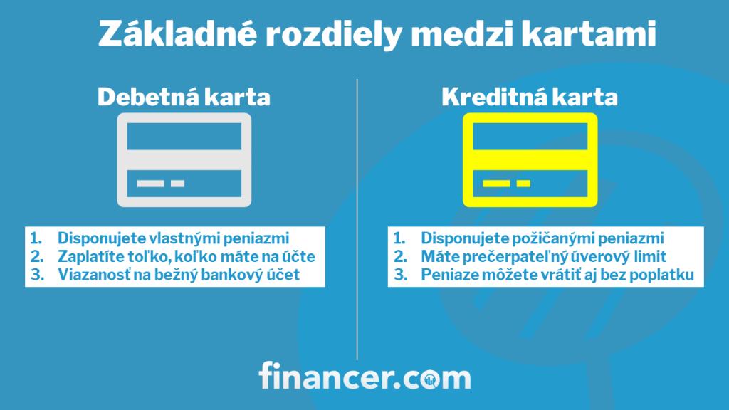 kreditna-karta-rozdiely-min