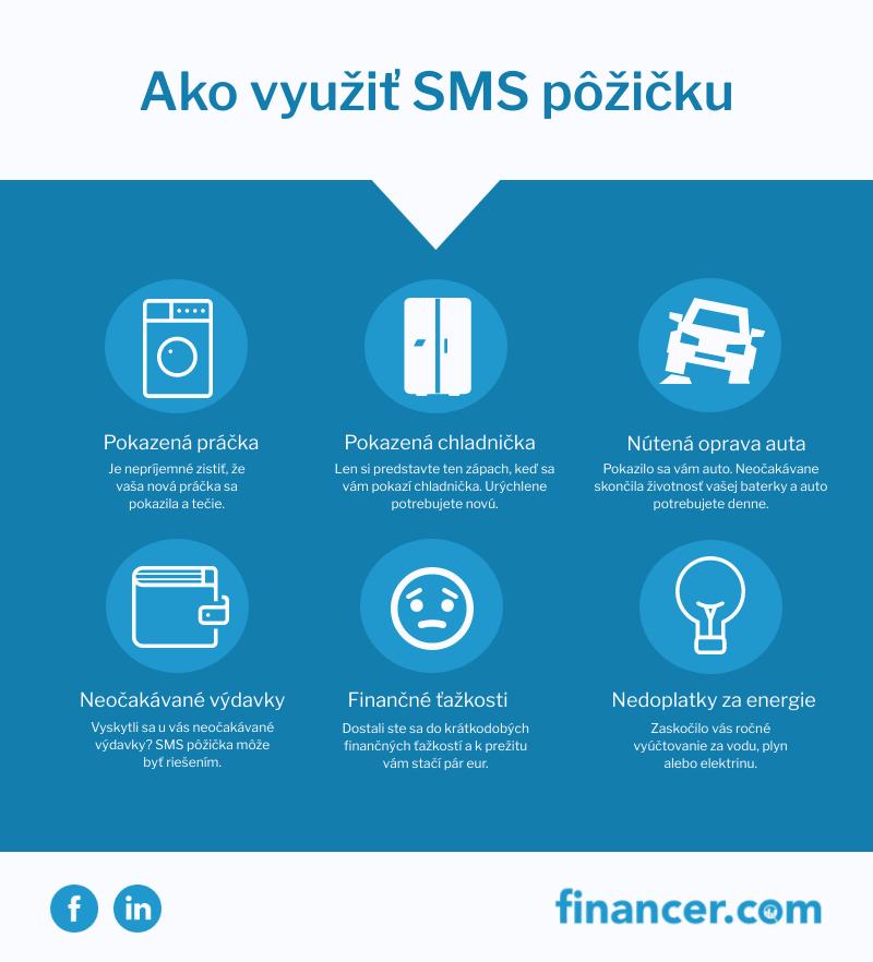 sms-pozicka-vyuzitie