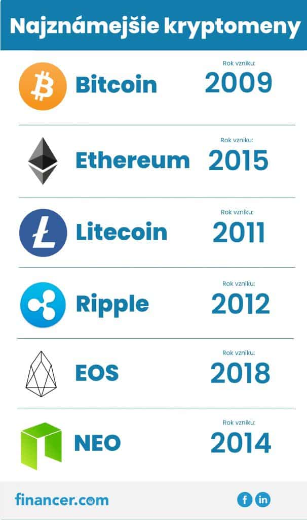 Najznamejsie-kryptomeny