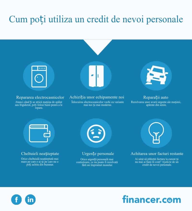 credite nevoi personale
