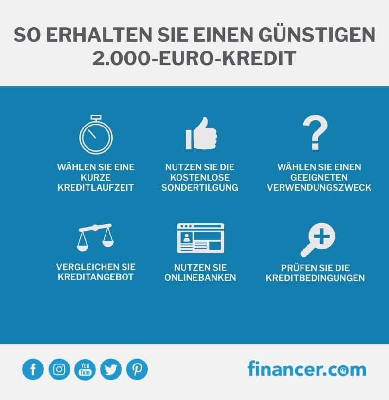günstig 2000 Euro leihen