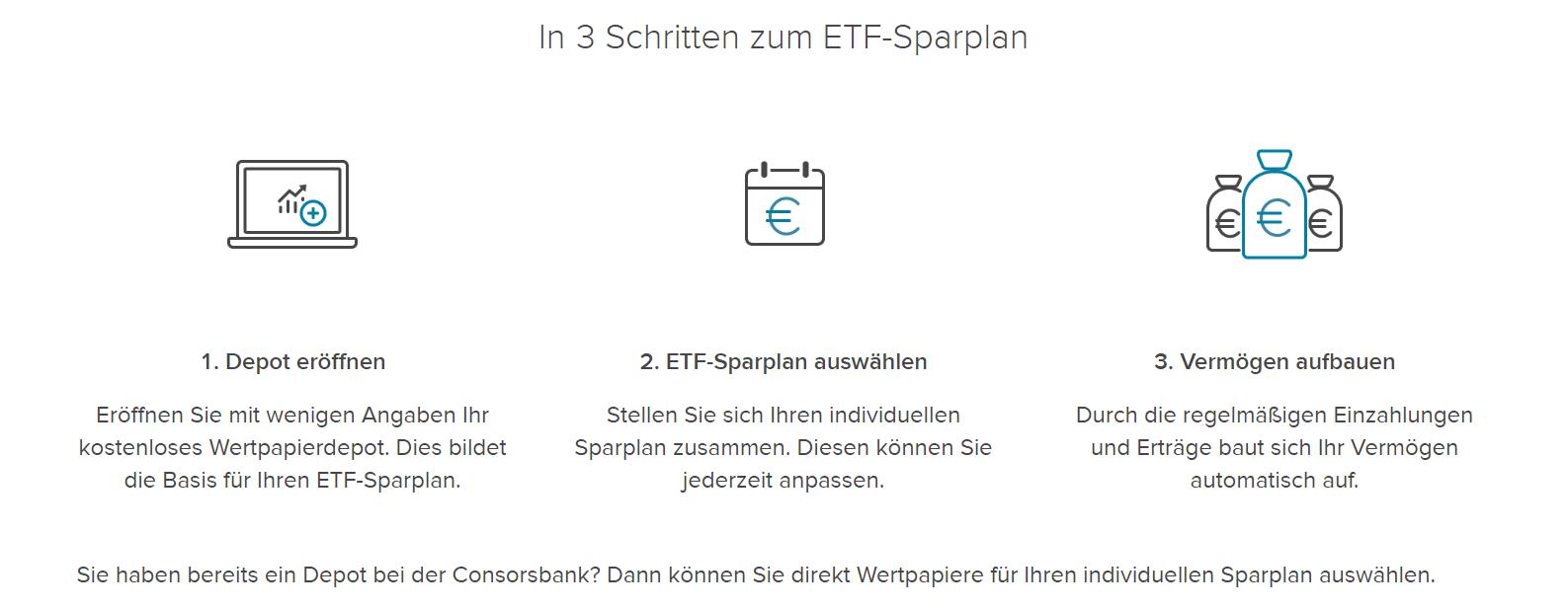etf sparplan consorsbank