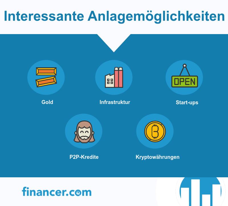 schweizer aktien mit potenzial 2021 vaamo erfahrungen 2021 wie gut ist die anlagemöglichkeit?