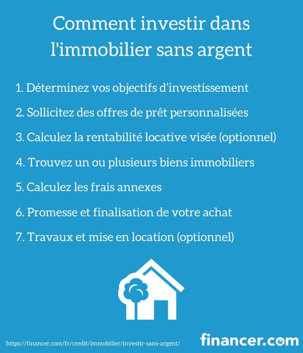 investir-immobilier-sans-argent