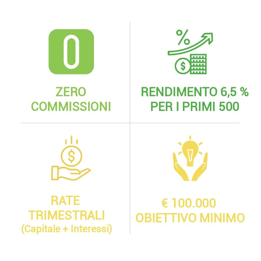Ener2Crowd - Financer.com Italia