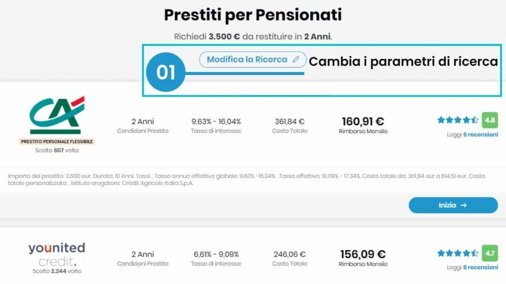 Confronta prestiti online su Financer.com Italia
