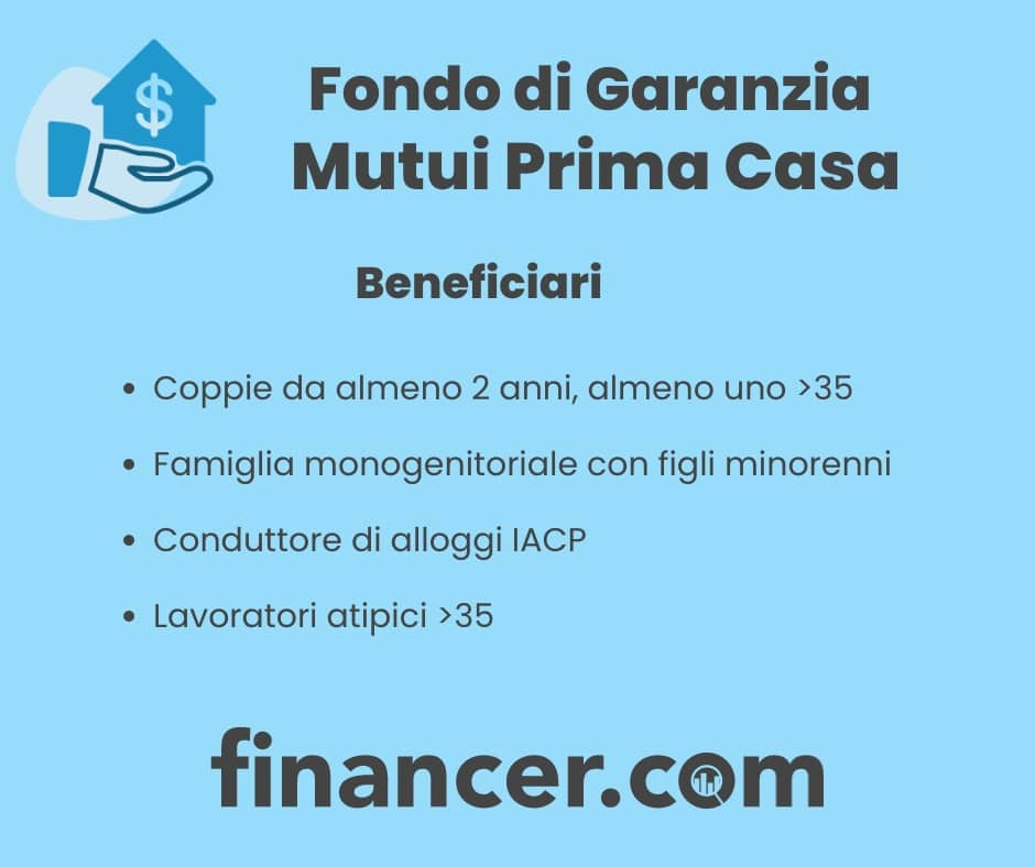 Acquisto prima casa - Fondo di Garanzia - Financer.com Italia