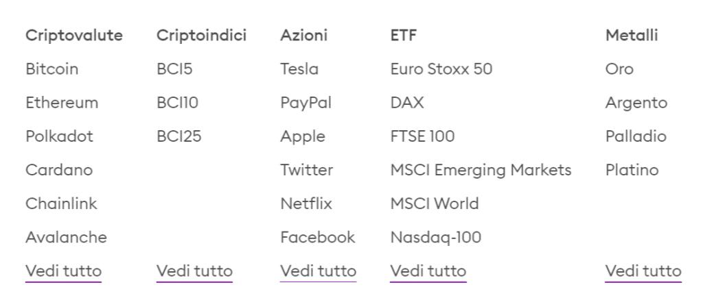 Dove investire con Bitpanda - Financer.com Italia