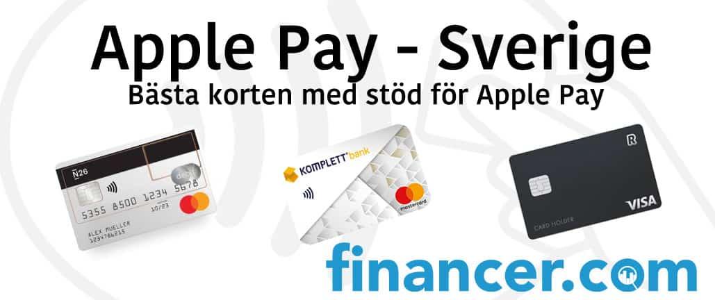 Apple Pay i Sverige (kort som stöds)