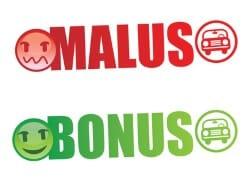 bonus malus 2018 fordonsskatt