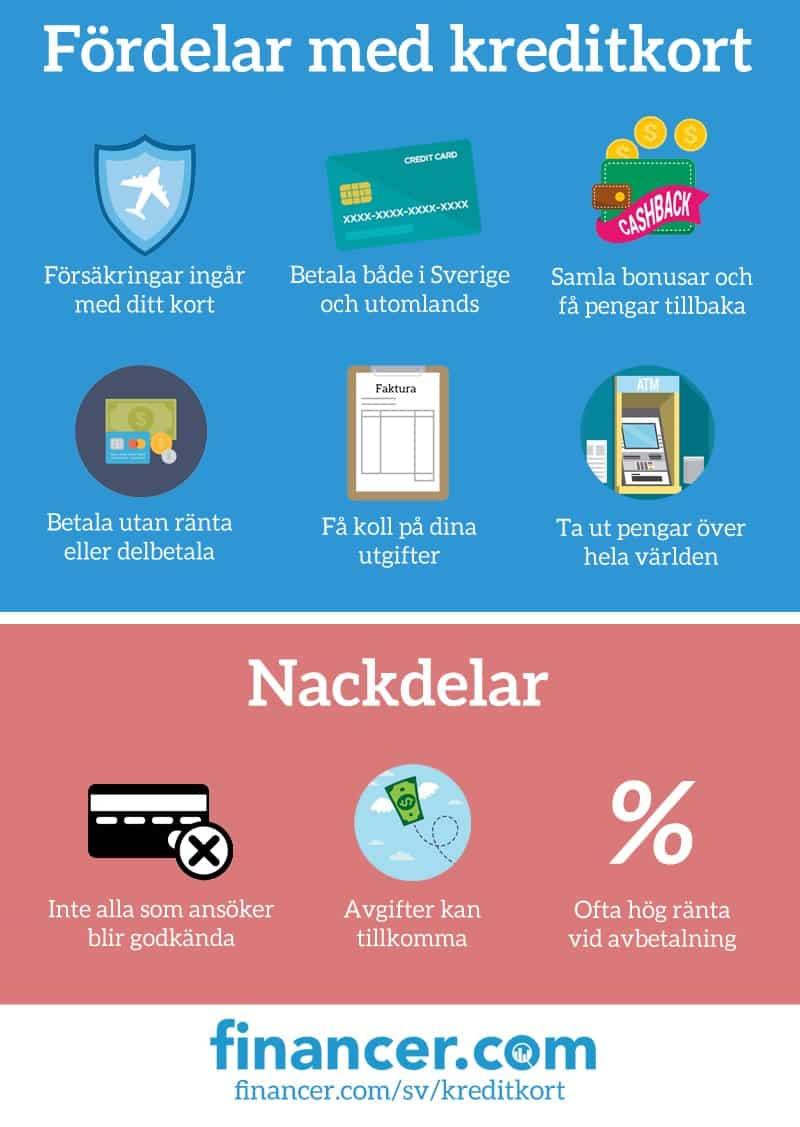 Fördelar & nackdelar med ett kreditkort
