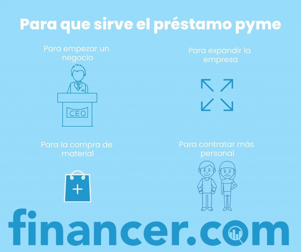 préstamos para pymes