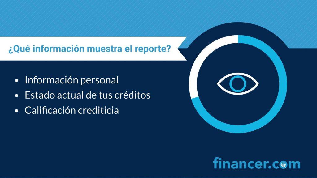 Círculo Crédito