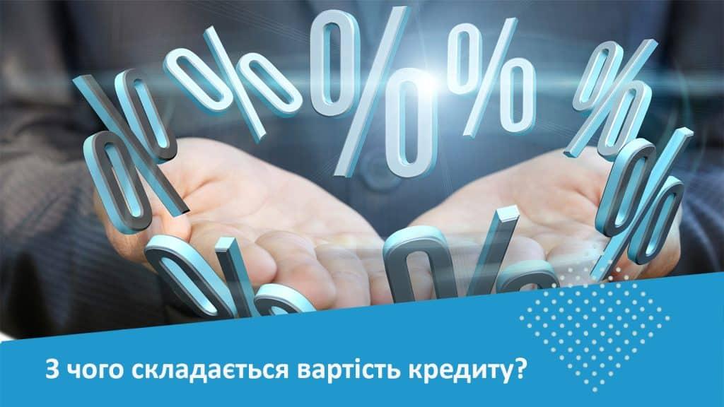 процентні ставки