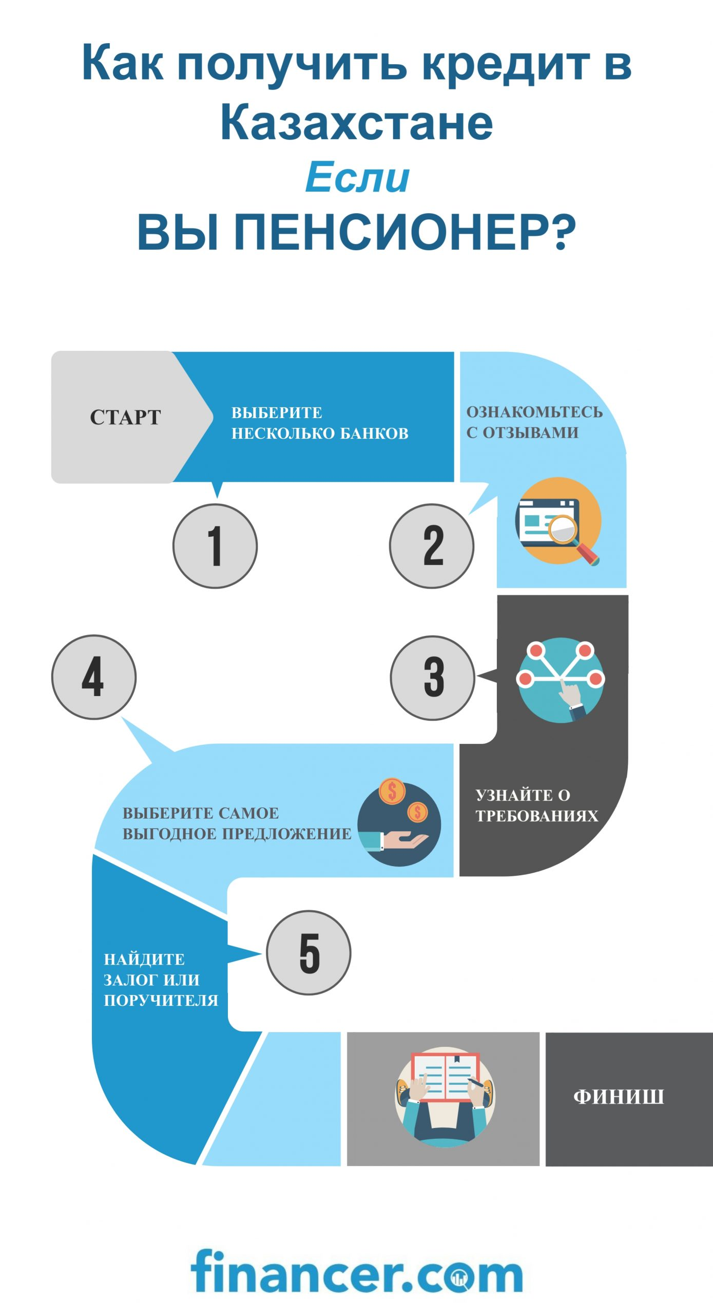 Кредиты пенсионерам в Казахстане