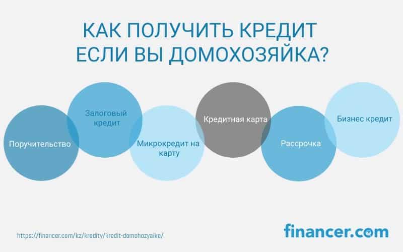 Как получить кредит, если вы домохозяйка: поручительство, залоговый кредит, микрокредит на карту, кредитная карта, рассрочка, бзнес кредит