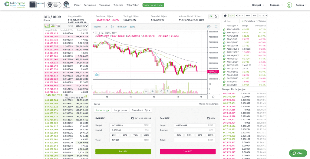 Beli Bitcoin di Tokocrypto