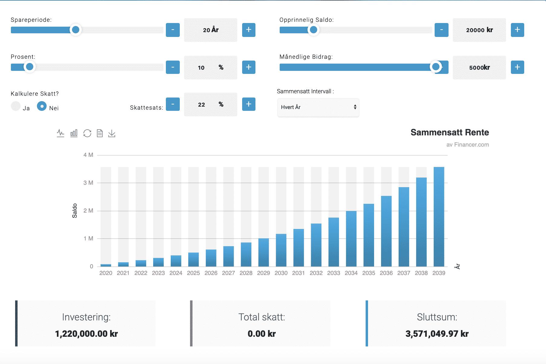 aksjer sparekonto renteeffekt Financer.com