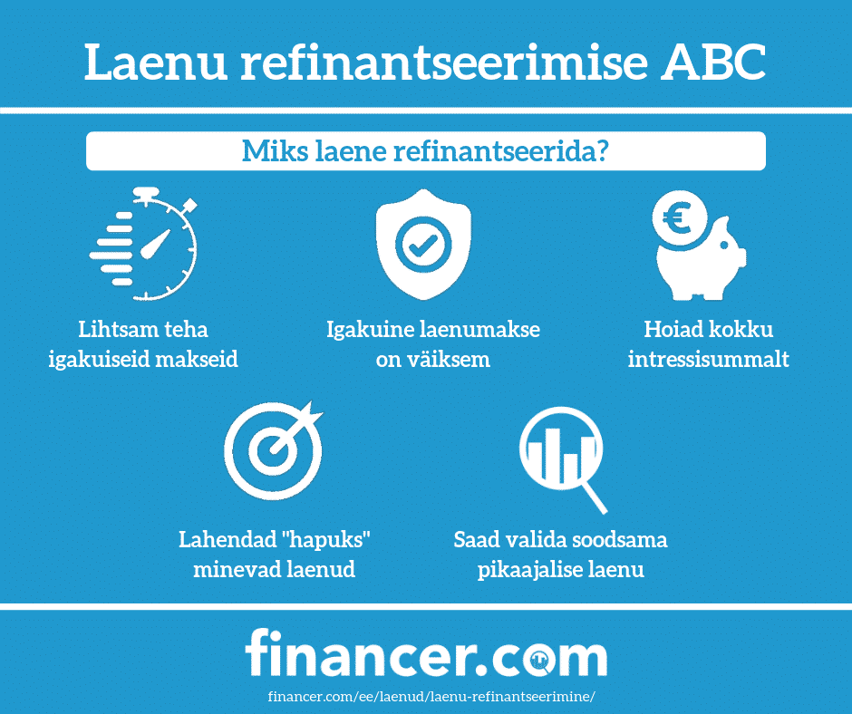 laenu refinantseerimise õpetus