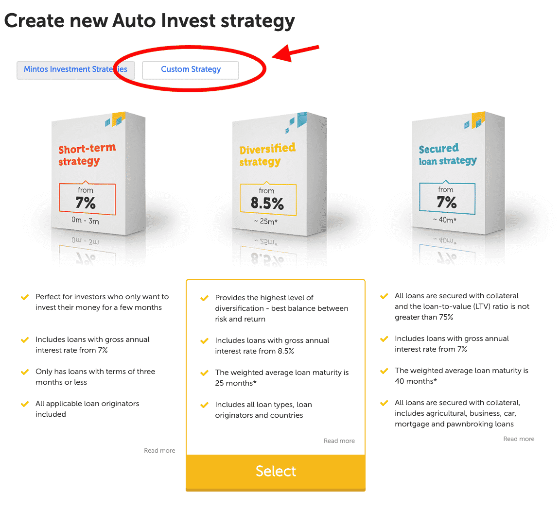 Mintos auto invest custom strategy