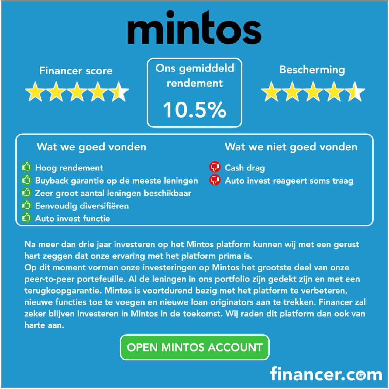 Financer Mintos Review 2020