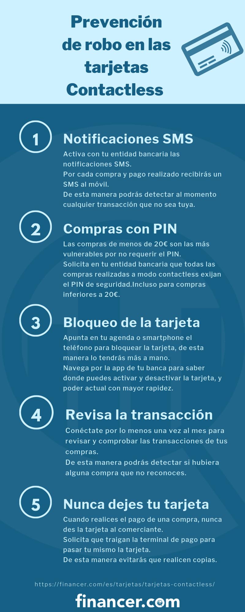 tarjeta contactless seguridad