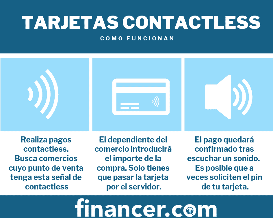 contactless tarjeta