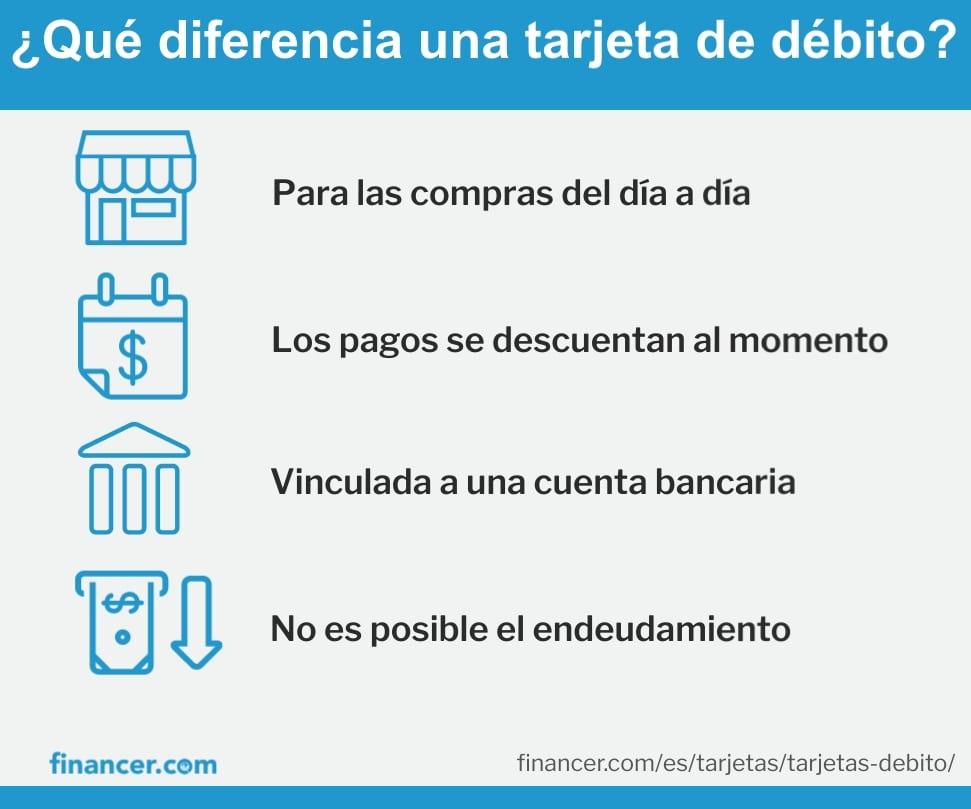 qué diferencia una tarjeta de debito