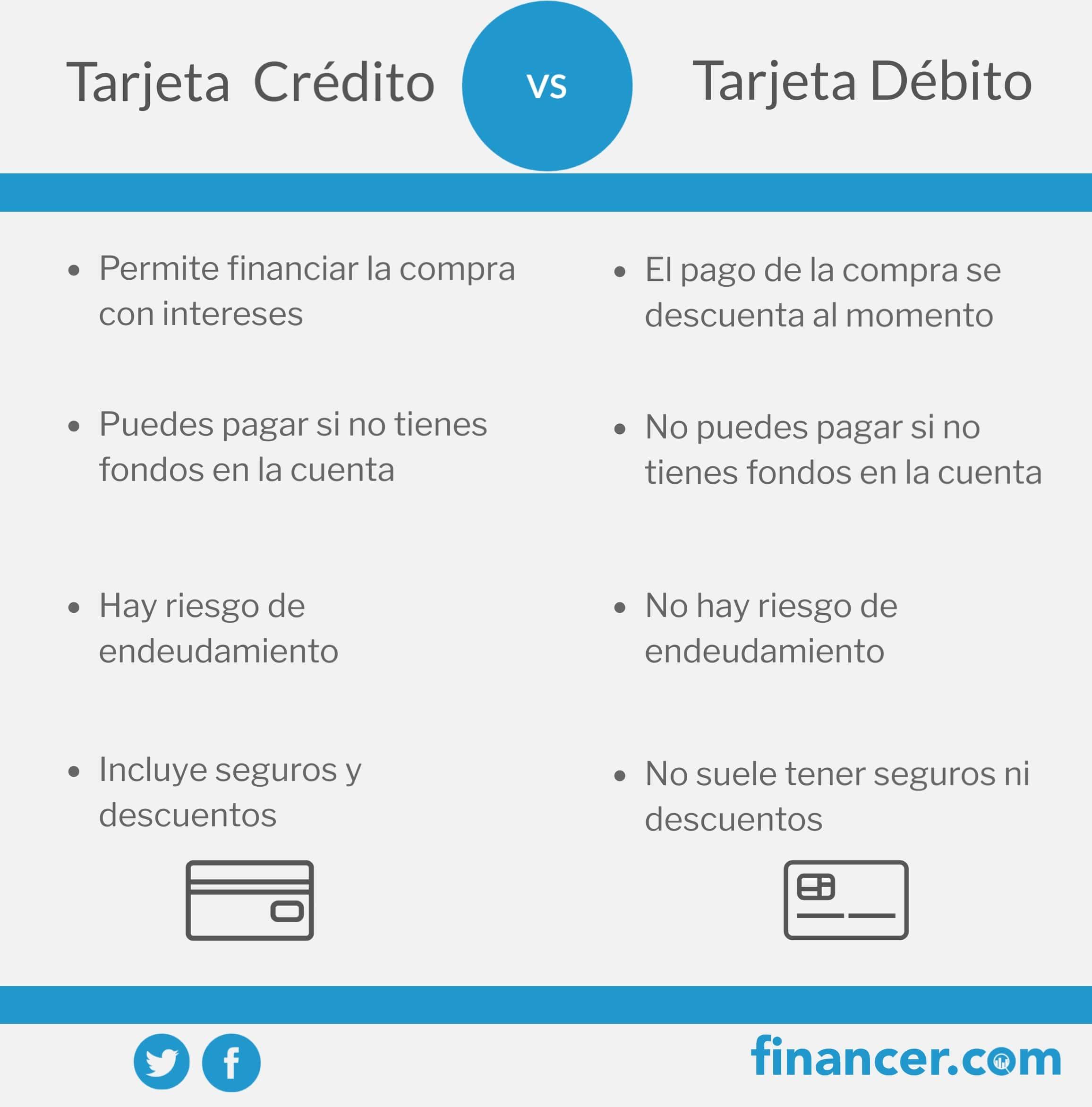 diferencia tarjeta de credito y debito