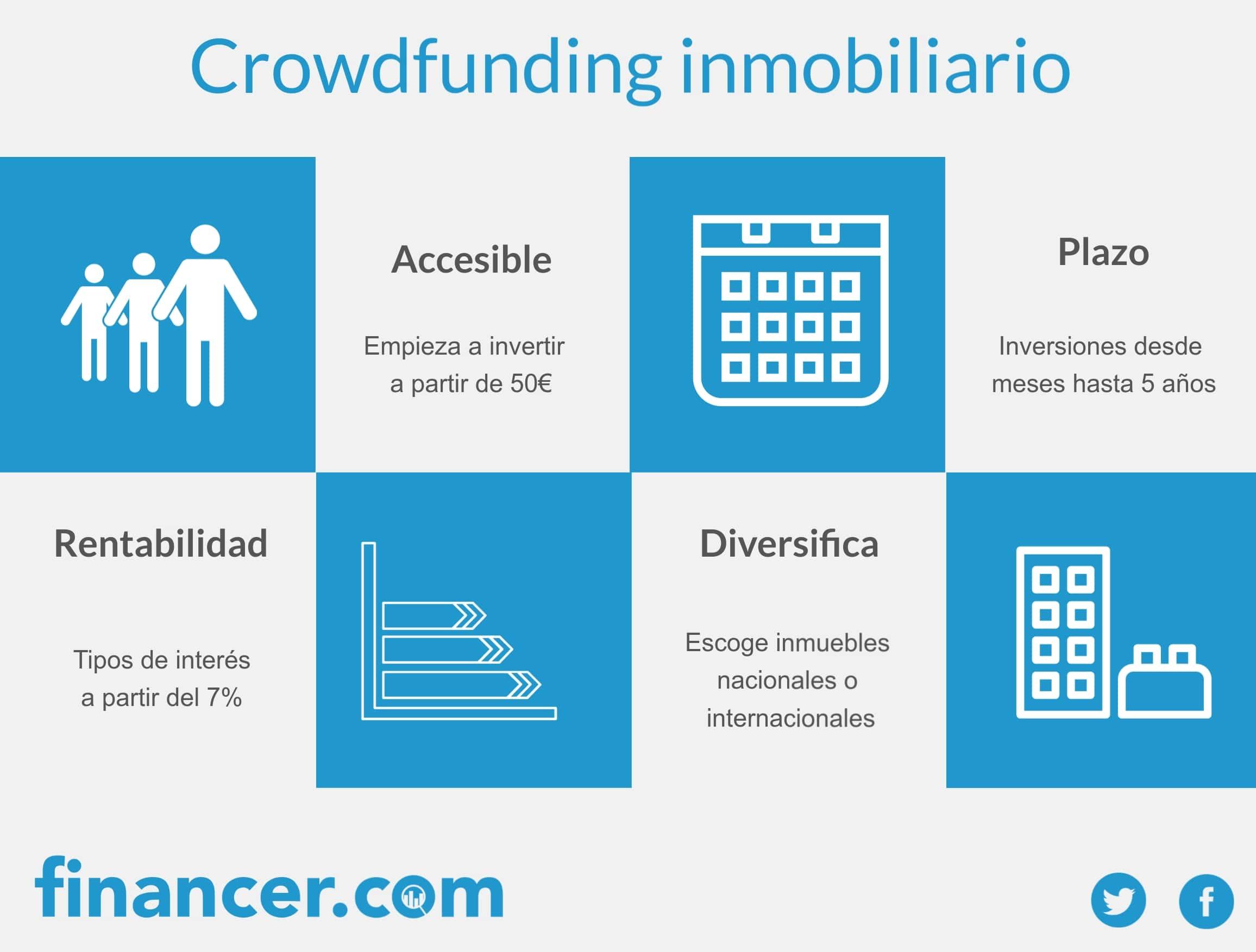 crowdfunding inmobiliario que es y como funciona