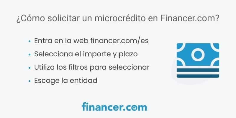 como solicitar un microcredito