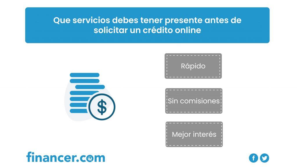 caracteristicas credito rapido online