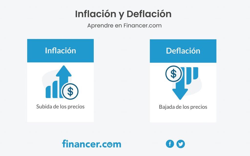 inflacion y deflacion