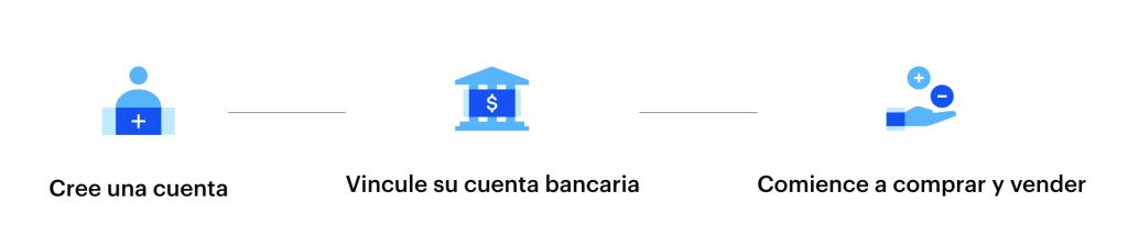 como funciona coinbase app